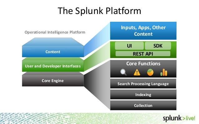SplunkLive! Developer Session