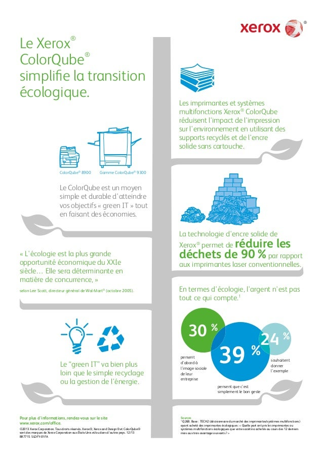 Le Xerox® ColorQube® simplifie la transition écologique.