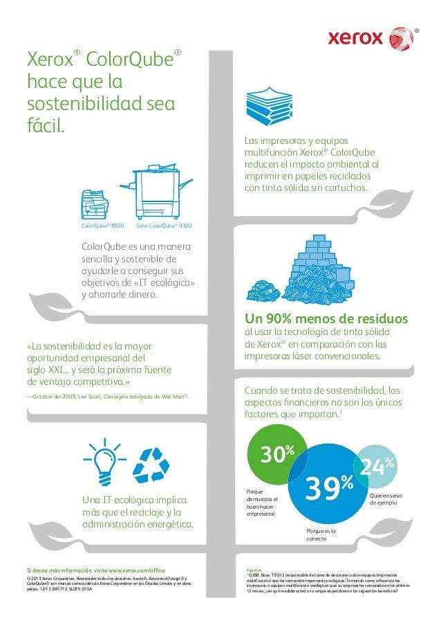 Xerox® ColorQube® hace que la sostenibilidad sea fácil.