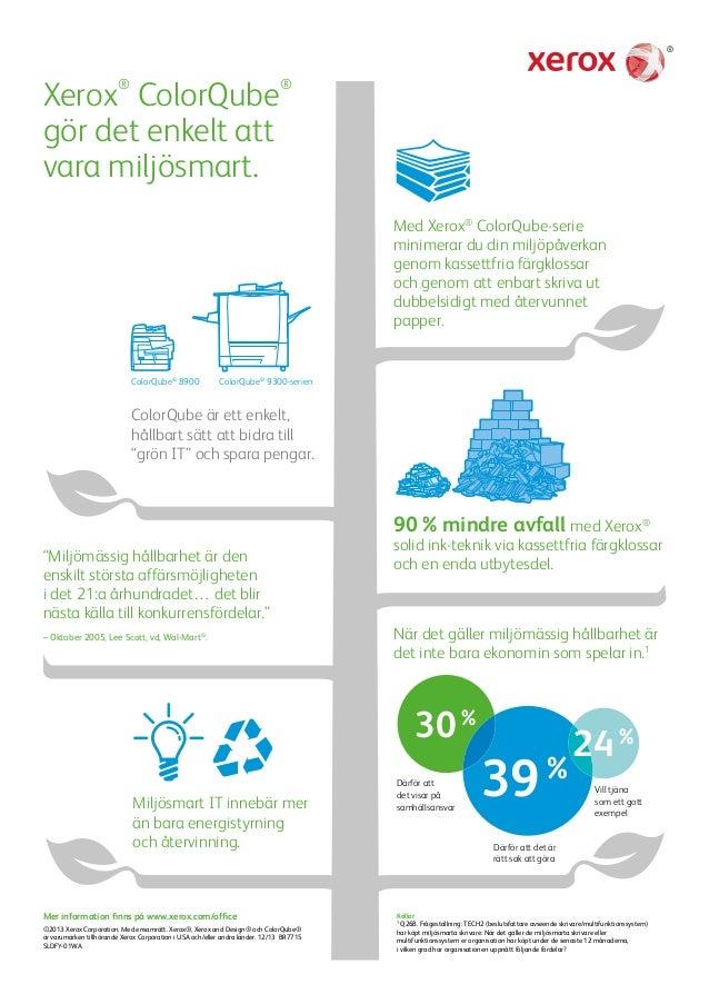 Xerox® ColorQube® gör det enkelt att vara miljösmart.