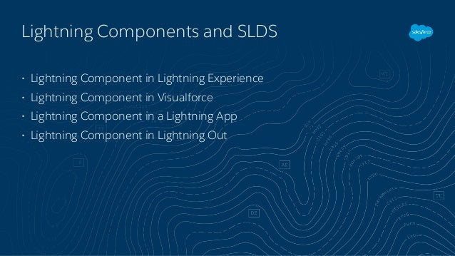SLDS and Lightning Components