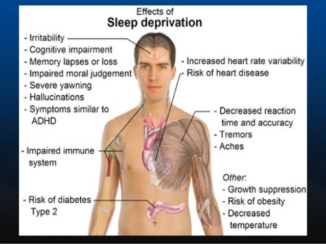 • Mainly treated with behavioral interventions • Media removal from bedroom • Avoid caffeine • Consistent bedtime routine ...