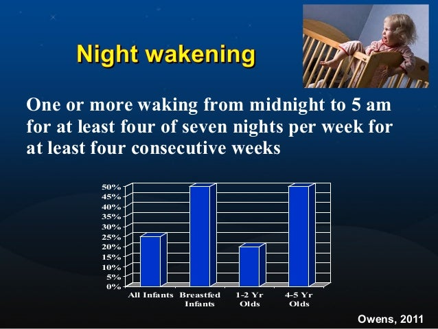  parent education and reassurance  good sleep hygiene  avoidance of exacerbating factors such as sleep deprivation and ...