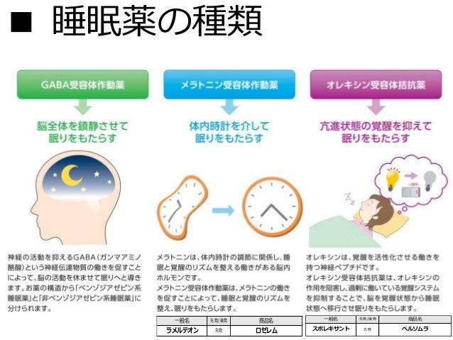 種類 睡眠薬
