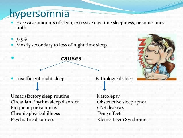 the signs and symptoms of hypersomnia Hypersomnia management  the treatment of narcolepsy and has also helped to improve symptoms of hypersomnia in some patients  of raising awareness of the signs and symptoms of sepsis, and.