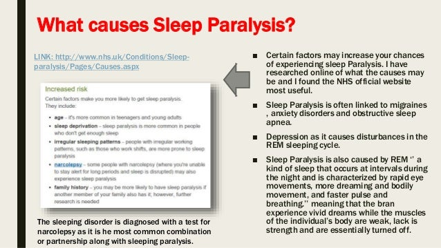 Sleep paralysis research