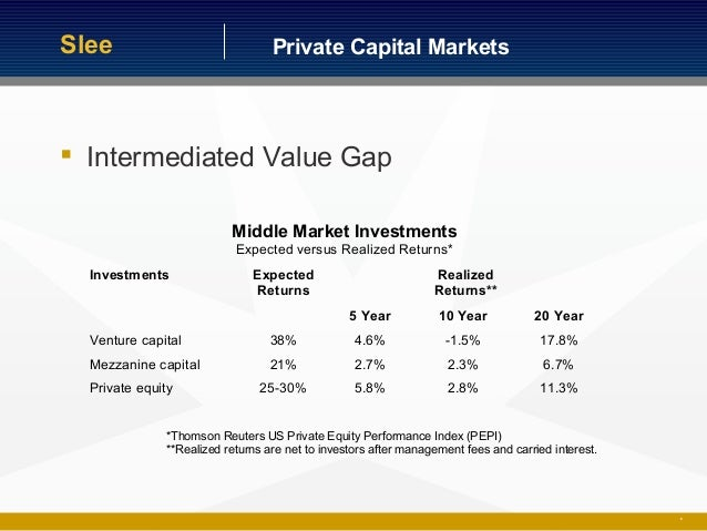Private capital markets - Family office vs hedge fund ...