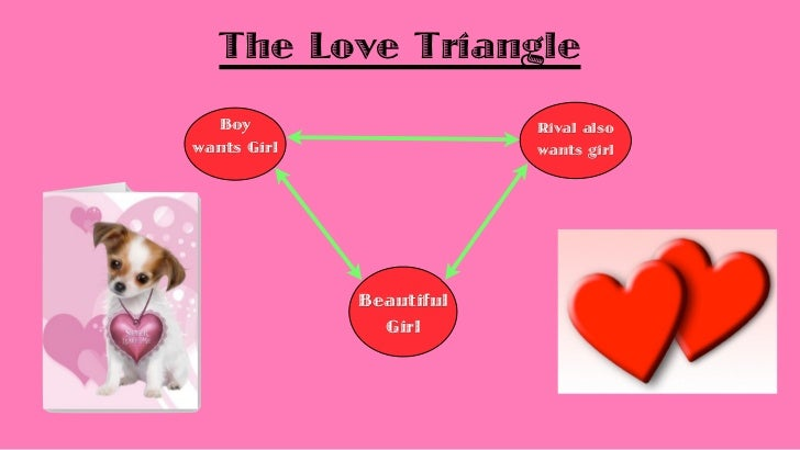 The Love Triangle  Boy                    Rival alsowants Girl               wants girl             Beautiful             ...
