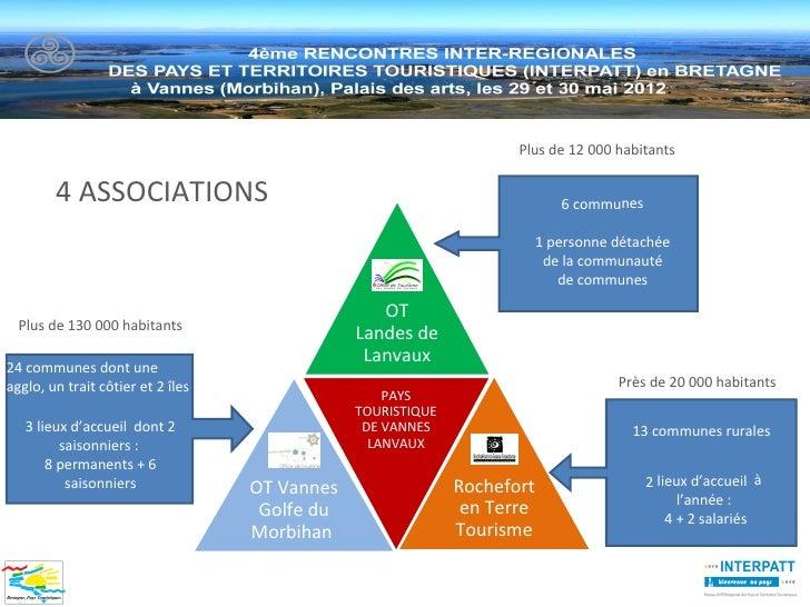 Intervention Stéphane Legrand - Etourisme - INTERPATT 2012 Slide 3
