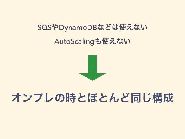 SQSやDynamoDBなどは使えない AutoScalingも使えない オンプレの時とほとんど同じ構成