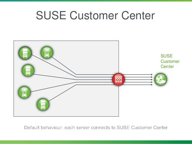 SUSE WILL HELP YOU SUCCEED WITH SAP HANA