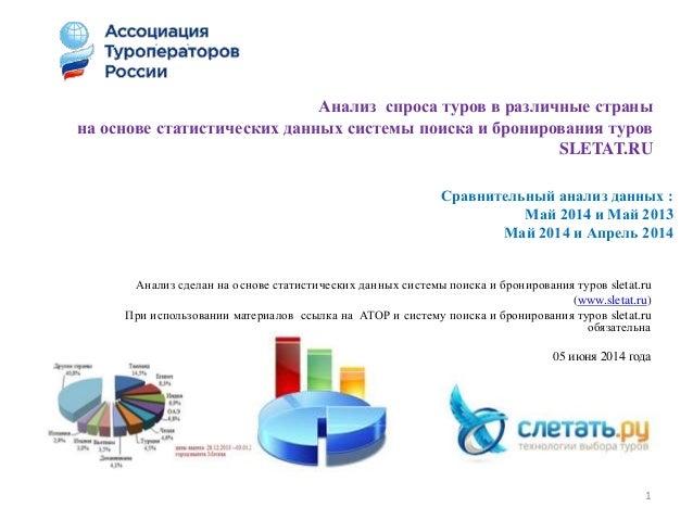 Анализ сделан на основе статистических данных системы поиска и бронирования туров sletat.ru (www.sletat.ru) При использова...