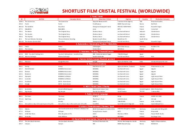 SHORTLIST FILM CRISTAL FESTIVAL (WORLDWIDE) 1. Food / Drink ID  Ad Title  Campaign Name  Advertiser / Client  Agency  Coun...