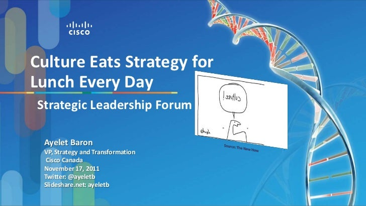 Culture Eats Strategy for                 Lunch Every Day                         Strategic Leadership Forum              ...