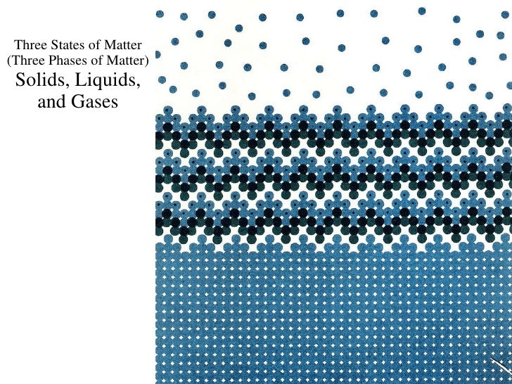 Three States of Matter (Three Phases of Matter) Solids, Liquids, and Gases