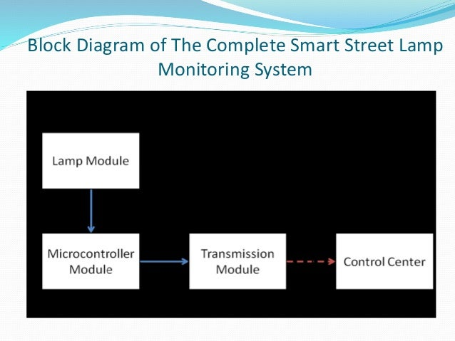 Intelligent Street Light System Using Gsm Ppt