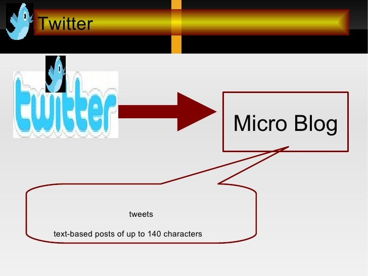 Micro Blog Twitter tweets text-based posts of up to 140 characters