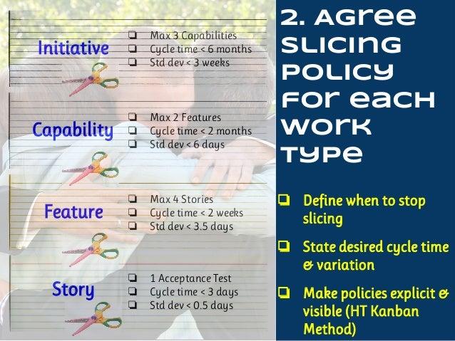 Initiative Capability 1 Capability 2 Capability 3 Feature 1 Feature 2 Feature 1 Feature 2 Feature 1 Feature 2 Story 1 Stor...