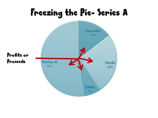 Slicing Pie Pdf