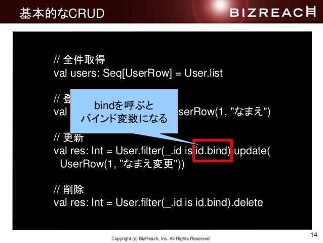 """14 基本的なCRUD // 全件取得 val users: Seq[UserRow] = User.list // 登録 val res: Int = User insert UserRow(1, """"なまえ"""") // 更新 val res: ..."""