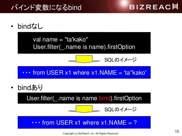 """15 バインド変数になるbind • bindなし • bindあり val name = """"ta'kako"""" User.filter(_.name is name).firstOption ・・・ from USER x1 where x1...."""