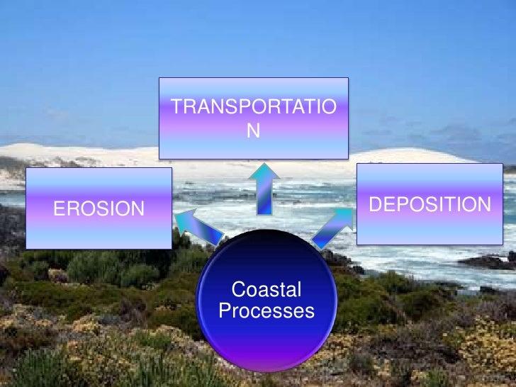 TRANSPORTATIO                NEROSION                   DEPOSITION              Coastal             Processes