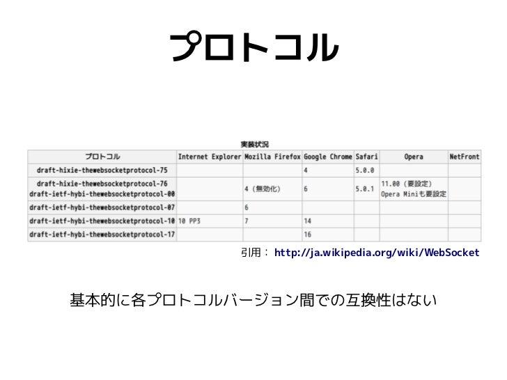 プロトコル           引用: http://ja.wikipedia.org/wiki/WebSocket基本的に各プロトコルバージョン間での互換性はない