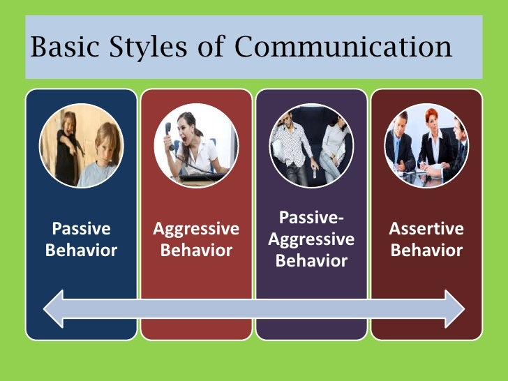 Distinguish between assertive and submissive communication