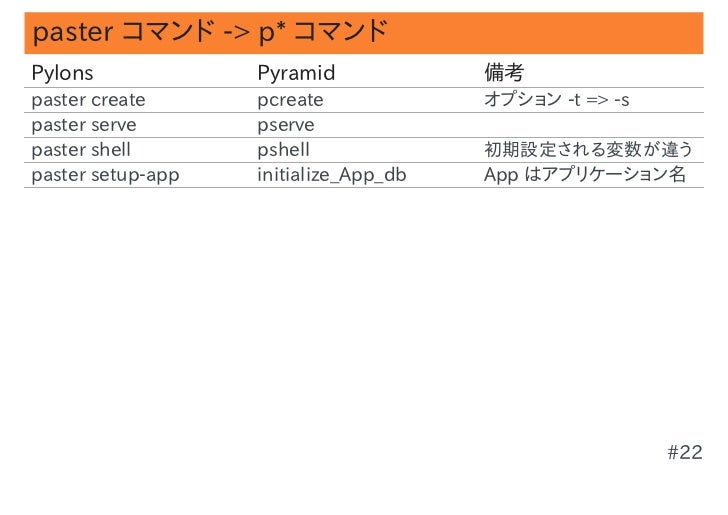 paster コマンド -> p* コマンドPylons             Pyramid             備考paster create      pcreate             オプション -t => -spaster...