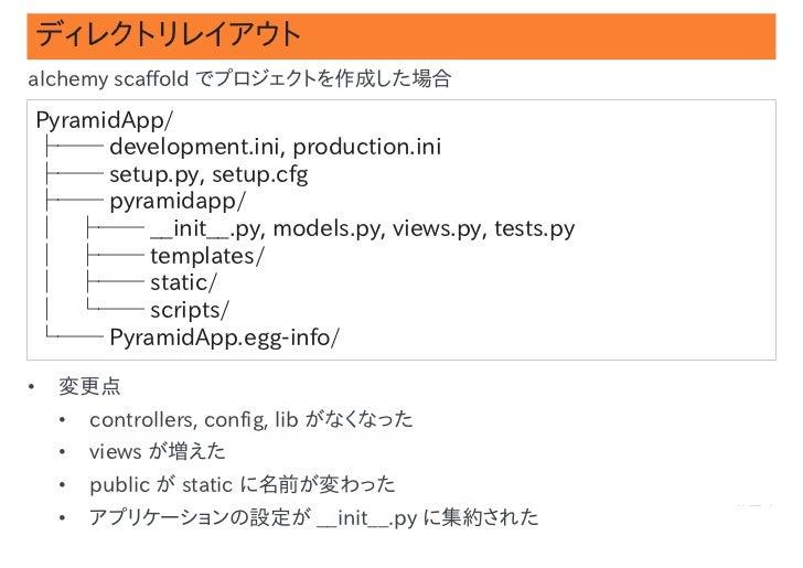 ディレクトリレイアウトalchemy scaffold でプロジェクトを作成した場合PyramidApp/├──development.ini,production.ini├──setup.py,setup.cfg├──pyramid...