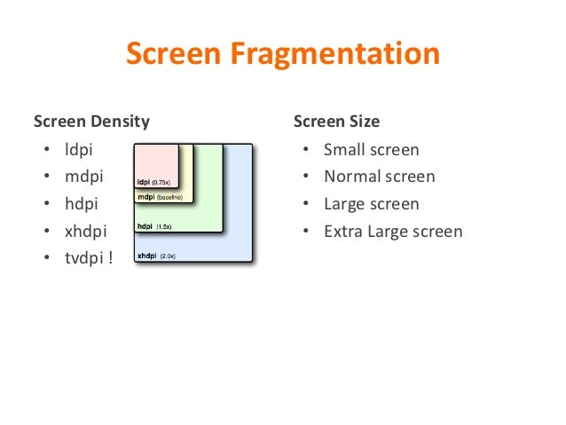 CPU Fragmentation• Android compatible CPU architectures  – armeabi  – armeabi-v7a  – x86• This causes some application cou...