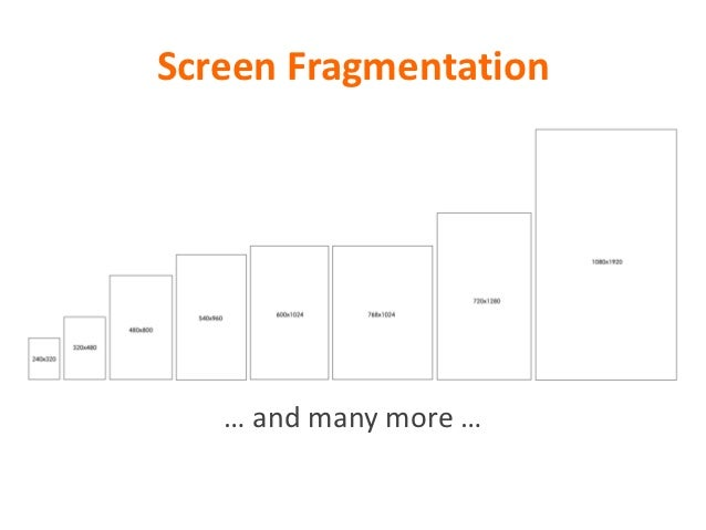 GPU Fragmentation• GPU used on Android  – NVIDIA  – PowerVR  – Mali  – Adreno  – etc.• This causes some game couldn't run ...