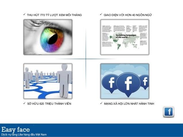 •   Tại Việt Nam, trung bình 100 người có 15 người biết và sử dụng Facebook.     •   Sở hữu ~4 triệu thành viên     •   40...