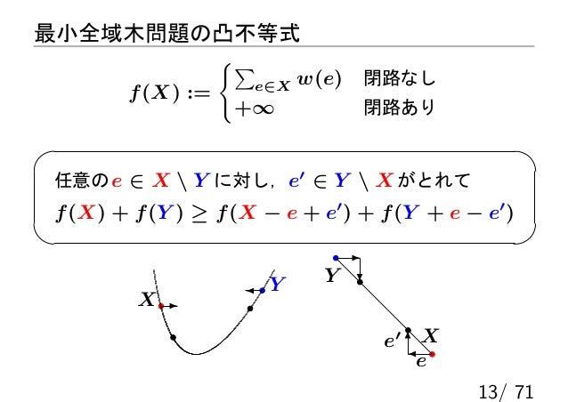 最小全域木問題の凸不等式                   {∑                        e∈X   w(e) 閉路なし        f (X) :=                   +∞             ...