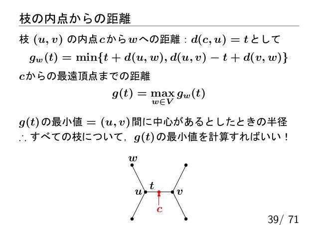 枝の内点からの距離枝 (u, v) の内点 c から w への距離:d(c, u) = t として gw (t) = min{t + d(u, w), d(u, v) − t + d(v, w)}c からの最遠頂点までの距離          ...