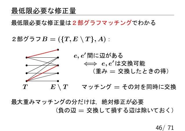 最低限必要な修正量最低限必要な修正量は2部グラフマッチングでわかる2部グラフ B = ({T, E  T }, A):                e, e′ 間に辺がある                    ⇐⇒ e, e′ は交換可能 ...