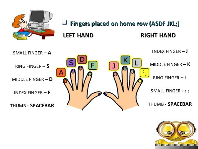 fingers of hand names