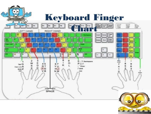 Incredible Using Computer Keyboard Wiring Cloud Hisonuggs Outletorg