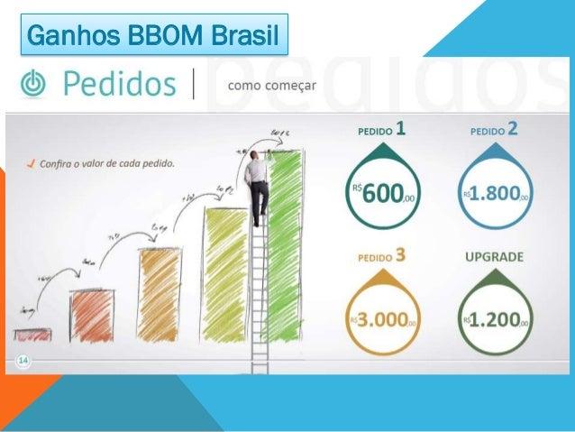 Ganhos BBOM Brasil