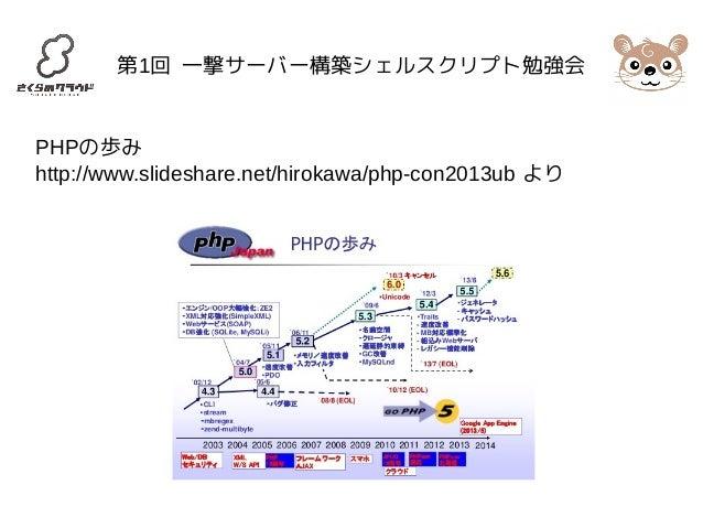 第1回 一撃サーバー構築シェルスクリプト勉強会  PHPの歩み  http://www.slideshare.net/hirokawa/php-con2013ub より