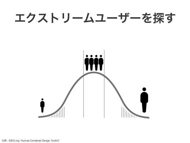 """ミッション=使命  誰のために命を使うのか?  誰のための事業なのか?  Photo:liliferret"""""""