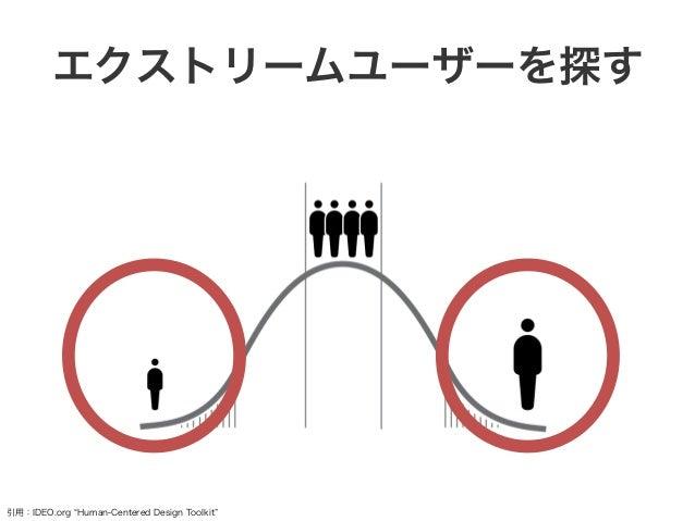 """ミッション=使命  誰のために命を使うのか?  誰のための事業なのか?  短期的利益を越える  大局観を持つ  Photo:liliferret"""""""