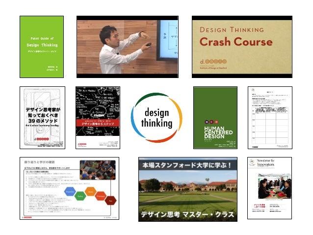 今日話す3つのこと  デザイン思考の基礎 組織のこれから  2 3  Start End  実践の課題  α  Q & A  1