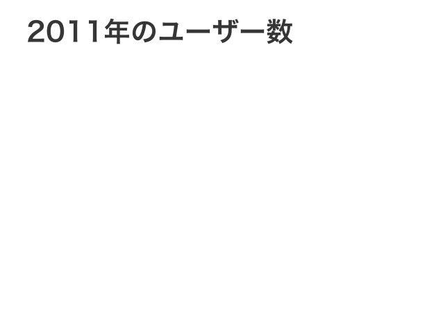 2011年のユーザー数  100万人 ⇒ 1,100万人 1,100  100  1月 4月 7月 9月 12月  Source:http://techcrunch.com/2012/01/19/pulse-jumped-from-1-mill...