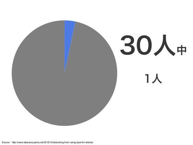 """経営資源  Source : クリステンセン, レイナー (2003)"""""""