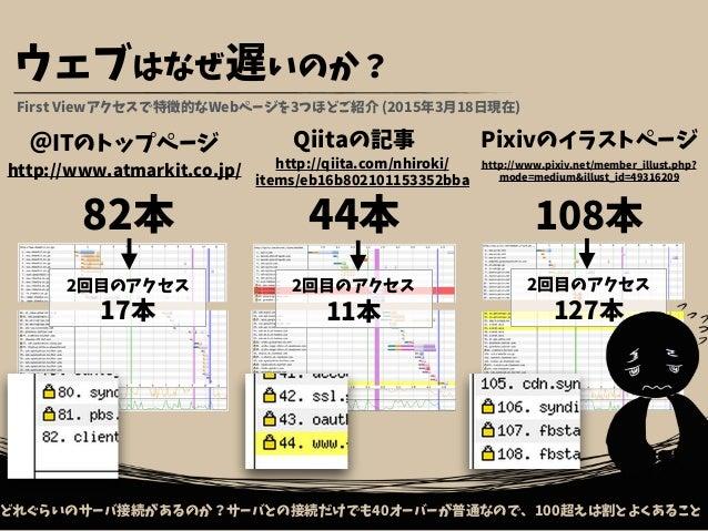 ウェブはなぜ遅いのか? どれぐらいのサーバ接続があるのか?サーバとの接続だけでも40オーバーが普通なので、100超えは割とよくあること http://www.atmarkit.co.jp/ 82本 44本 @ITのトップページ Qiitaの記事...
