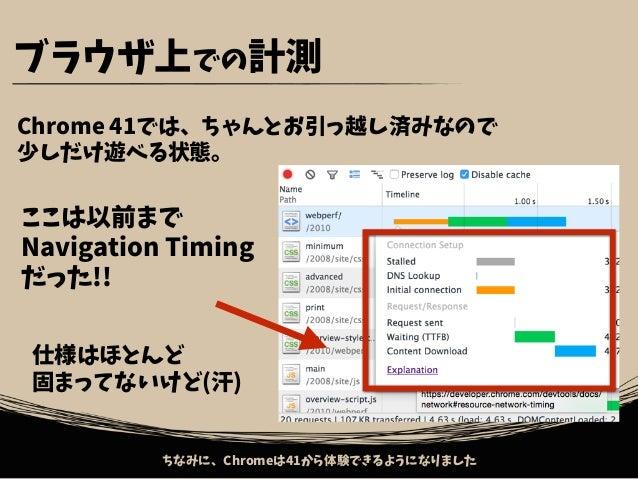 画面遷移だけでなく、アニメーション的な振る舞いに対して、フレームレートを計測できるようにする予定です ブラウザ上での計測 3. アニメーション/フレームレートも可視化する!(これから) Frame Timing