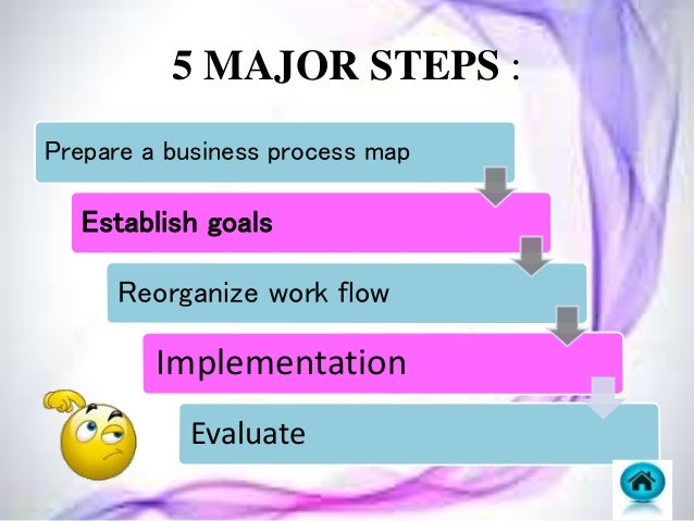 business process reenginering Business process reengineering (bpr) is the fundamental rethinking and radical redesign of business processes enabled by information technology to achieve dramatic im.