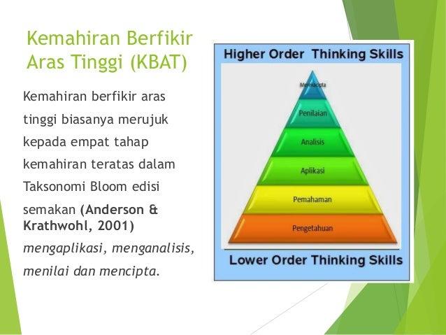 Kemahiran Berfikir Aras Tinggi Kbat