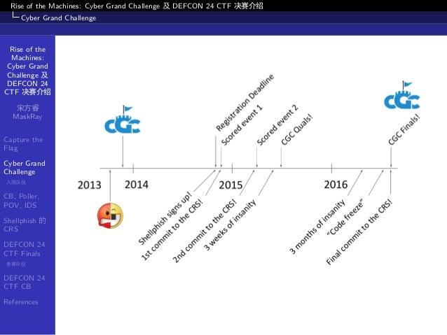 Rise of the Machines: Cyber Grand Challenge 及 DEFCON 24 CTF 决赛介绍 宋方睿 MaskRay Capture the Flag Cyber Grand Challenge 入围队伍 C...